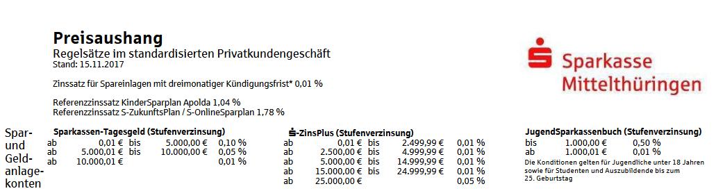 0,01 % ist auch nix